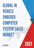 Global In Vehicle Embeded Computer System Sales Market Report 2021