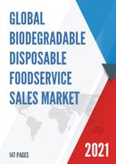 Global Biodegradable Disposable Foodservice Sales Market Report 2021