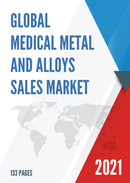 Global Medical Metal and Alloys Sales Market Report 2021