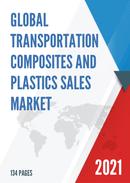 Global Transportation Composites and Plastics Sales Market Report 2021