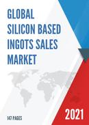 Global Silicon Based Ingots Sales Market Report 2021