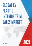 Global EV Plastic Interior Trim Sales Market Report 2021