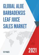 Global Aloe Barbadensis Leaf Juice Sales Market Report 2021