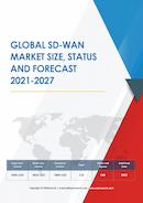 sd wan market