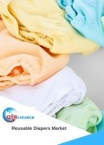 Global Reusable Diapers Industry Research Report Growth Trends and Competitive Analysis 2021 to 2027