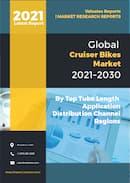 Cruiser Bikes Market