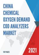China Chemical Oxygen Demand COD Analyzers Market Report Forecast 2021 2027
