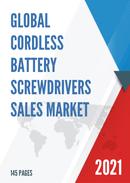 Global Cordless Battery Screwdrivers Sales Market Report 2021