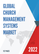 Global Church Management Systems Market Size Status and Forecast 2021 2027