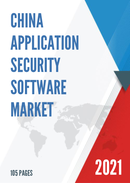 China Application Security Software Market Report Forecast 2021 2027