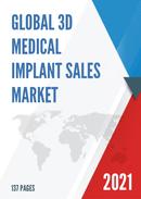 Global 3D Medical Implant Sales Market Report 2021