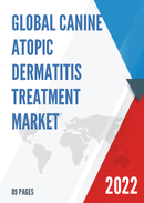 Global and China Canine Atopic Dermatitis Treatment Market Size Status and Forecast 2021 2027