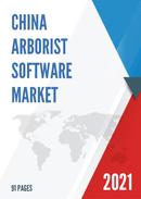 China Arborist Software Market Report Forecast 2021 2027
