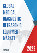 Global and United States Medical Diagnostic Ultrasonic Equipment Market Insights Forecast to 2027