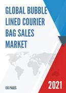 Global Bubble Lined Courier Bag Sales Market Report 2021