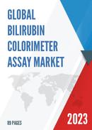 Global Bilirubin Colorimeter Assay Market Size Status and Forecast 2021 2027