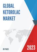 Global Ketorolac Market Size Status and Forecast 2021 2027