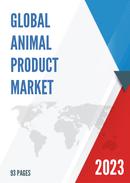 Global Animal Product Market Size Status and Forecast 2021 2027