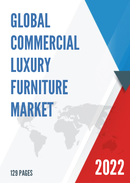 Global Commercial Luxury Furniture Market Size Status and Forecast 2021 2027