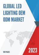Global Led Lighting OEM ODM Market Size Status and Forecast 2021 2027