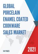 Global Porcelain enamel Coated Cookware Sales Market Report 2021