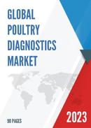 Global Poultry Diagnostics Market Size Status and Forecast 2021 2027