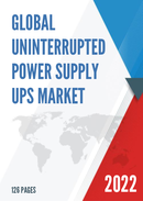 Global Uninterrupted Power Supply UPS Market Size Manufacturers Supply Chain Sales Channel and Clients 2021 2027