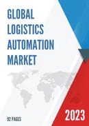 Global Logistics Automation Market Size Status and Forecast 2021 2027