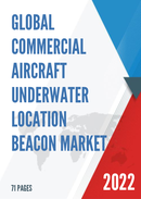 Global and United States Commercial Aircraft Underwater Location Beacon Market Insights Forecast to 2027
