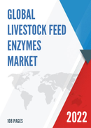 Global and China Livestock Feed Enzymes Market Insights Forecast to 2027