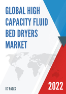 Global High Capacity Fluid Bed Dryers Market Size Manufacturers Supply Chain Sales Channel and Clients 2021 2027