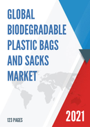Global Biodegradable Plastic Bags and Sacks Market Size Manufacturers Supply Chain Sales Channel and Clients 2021 2027