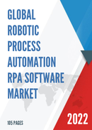 Global Robotic Process Automation RPA Software Market Size Status and Forecast 2021 2027