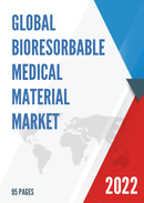 Global Bioresorbable Medical Material Market Size Manufacturers Supply Chain Sales Channel and Clients 2021 2027