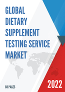 Global Dietary Supplement Testing Service Market Size Status and Forecast 2021 2027
