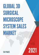 Global 3D Surgical Microscope System Sales Market Report 2021