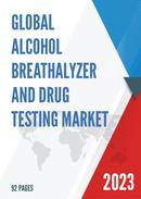 China Alcohol Breathalyzer and Drug Testing Market Report Forecast 2021 2027