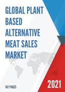 Global Plant Based Alternative Meat Sales Market Report 2021