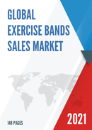 Global Exercise Bands Sales Market Report 2021