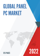 Global Panel PC Market Size Manufacturers Supply Chain Sales Channel and Clients 2021 2027