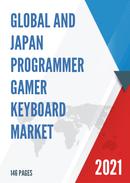 Global and Japan Programmer Gamer Keyboard Market Insights Forecast to 2027