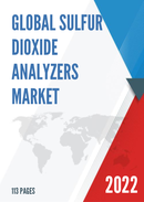 Global and United States Sulfur Dioxide Analyzers Market Insights Forecast to 2027