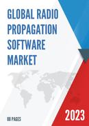 Global Radio Propagation Software Market Size Status and Forecast 2021 2027