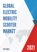 Global Electric Mobility Scooter Market Size Manufacturers Supply Chain Sales Channel and Clients 2021 2027