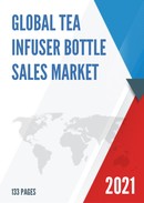 Global Tea Infuser Bottle Sales Market Report 2021