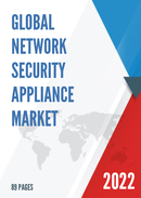 Global Network Security Appliance Market Size Status and Forecast 2021 2027
