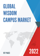 Global Wisdom Campus Market Size Status and Forecast 2021 2027