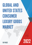 Global Consumer Luxury Goods Market Size Status and Forecast 2021 2027