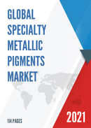 Global Specialty Metallic Pigments Market Size Manufacturers Supply Chain Sales Channel and Clients 2021 2027