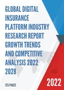 Global Digital Insurance Platform Market Size Status and Forecast 2021 2027